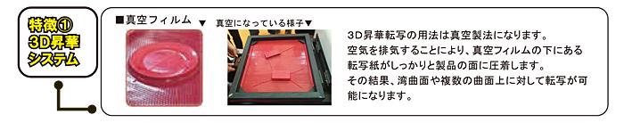 3D真空昇華プレス機特徴1