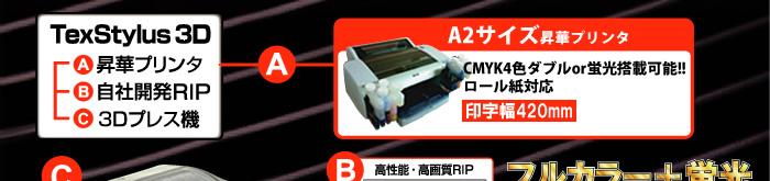 昇華プリンタ A2サイズ