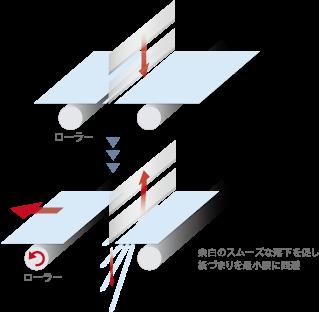 PCM-15