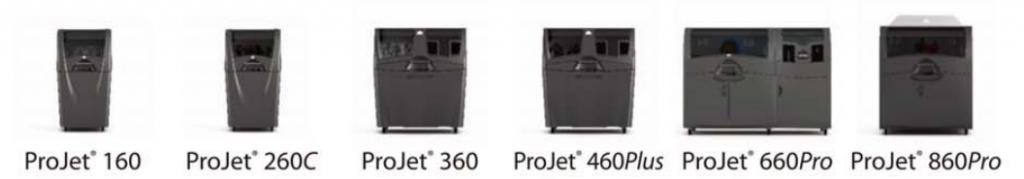 projet6003