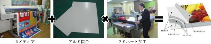 作業例② IJメディアの作業
