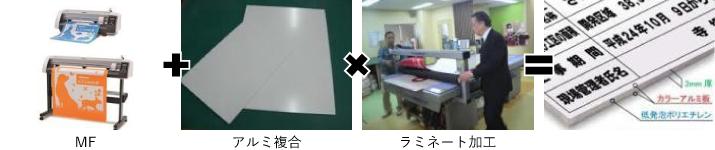 作業例① MFの作業