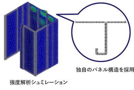 パネル接合部の構造強度を強化