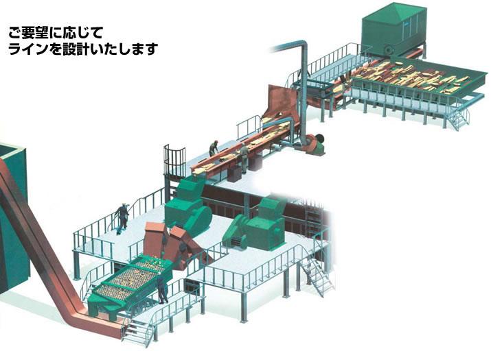 大容量・木材処理ライン