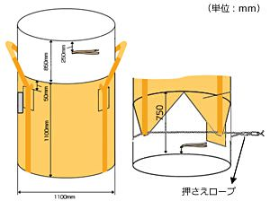 フレキシブル・コンテナバッグ・Bタイプ図面