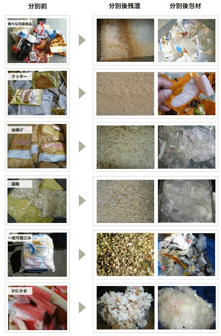中身分別機による食品残渣とパッケージの分別例