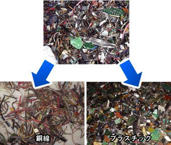 銅線とプラスチックの選別