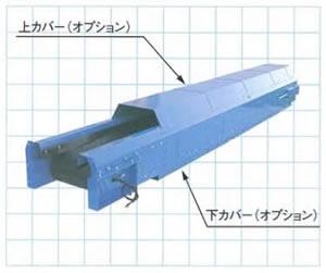 SW舟底型3点キャリアローラー式