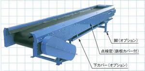 SW平型(ピッキングコンベア)