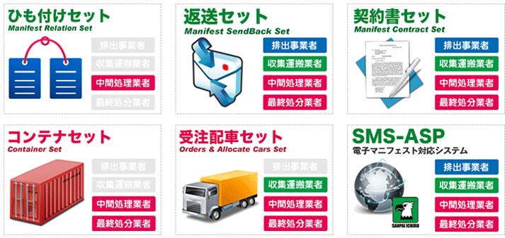 ひも付けセット、返送セット、契約書セット、コンテナセット、受注配車セット、SMS-ASP