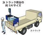 最小機であれば、2tトラック載ります。