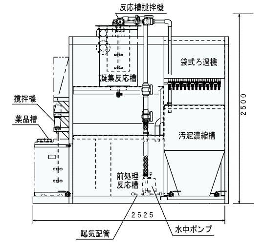 反応槽撹拌機