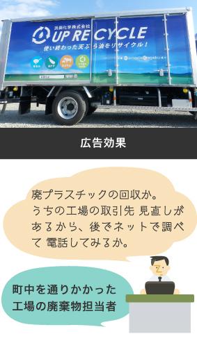 ラッピングカー広告効果