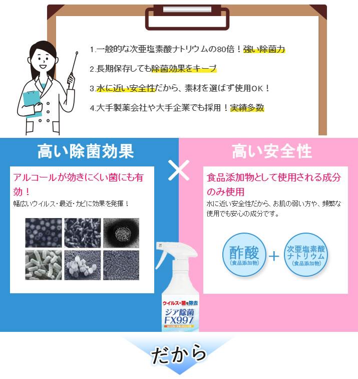 高い除菌効果×高い安全性