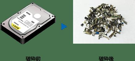 ノートパソコン用 HDD / 5mm粉砕