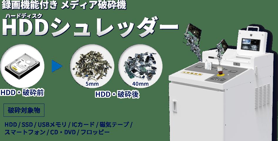 撮影機能付きメディア粉砕機 HDDシュレッダー