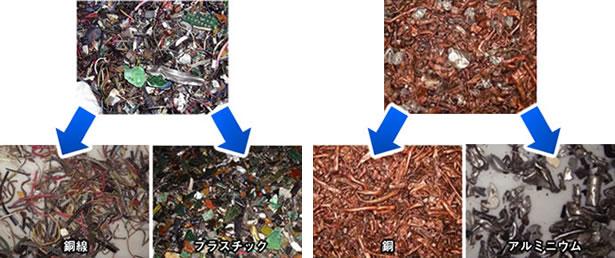 小型家電リサイクル選別機